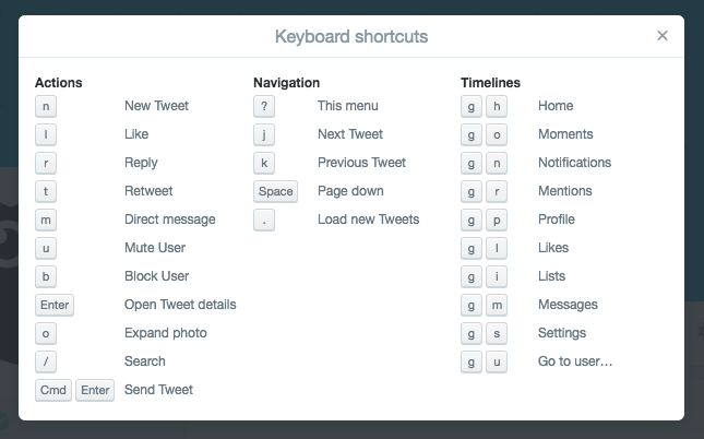 Use Twitter keyboard shortcuts
