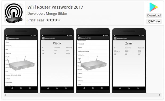 WiFi Router Passwords 2018