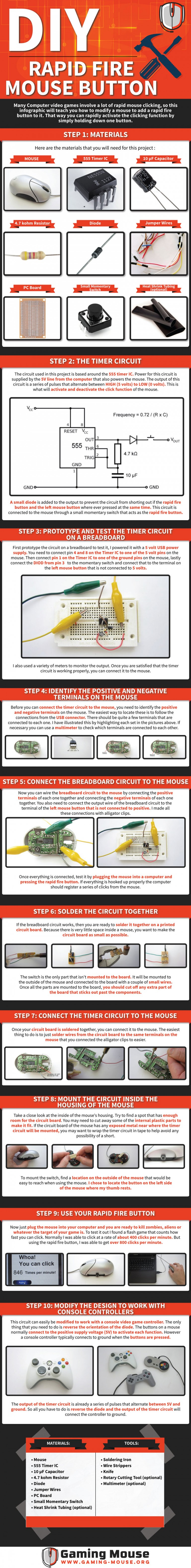 DIY Rapid Fire Mouse Button - Infographic