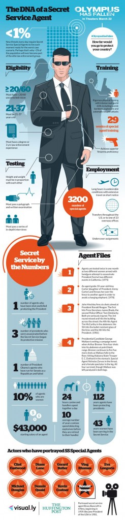 Do You Have What It Takes To Become Secret Agent - Infographic