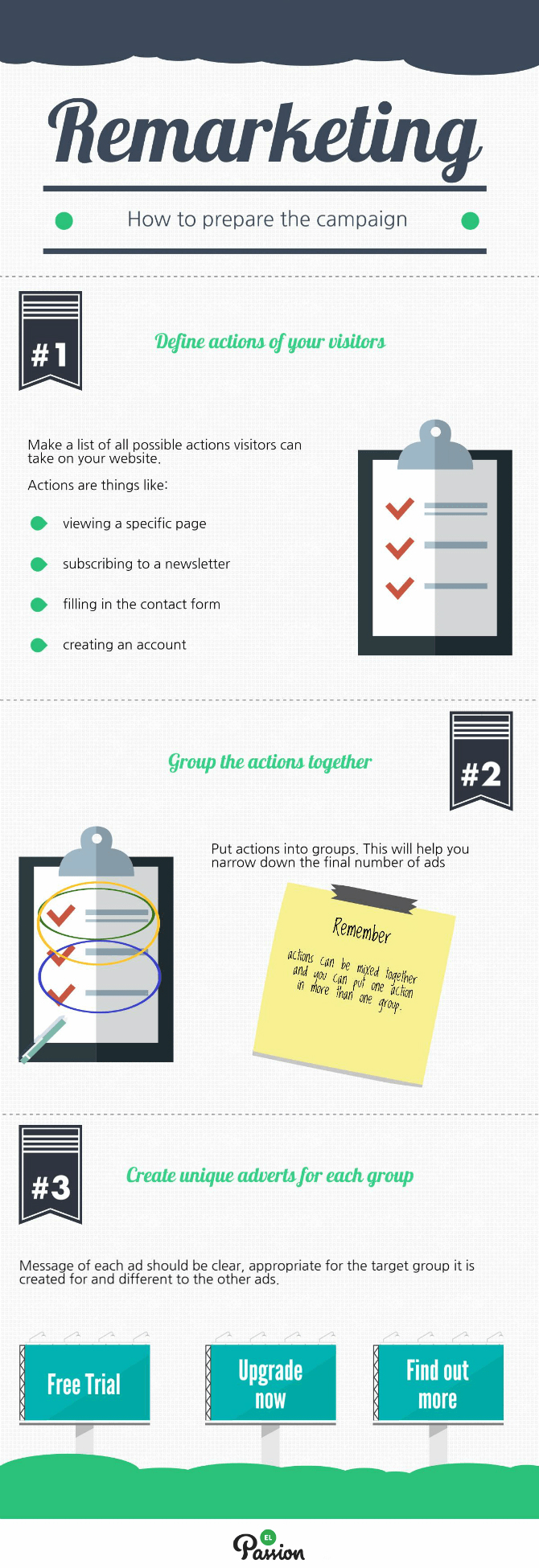 Remarketing - How To Prepare A Campaign - Infographic