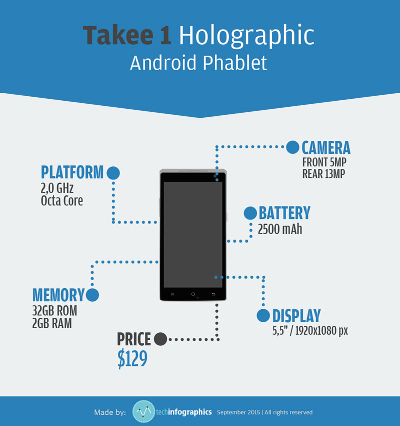 Takee 1 Holographic Phablet Review - Infographic