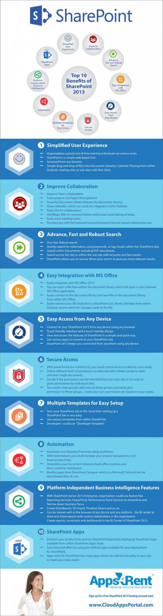 10 Benefits of Sharepoint - Infographic