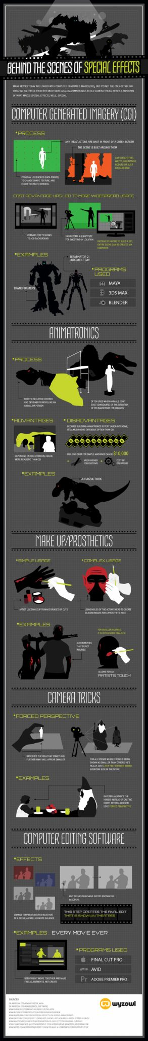 Behind the Scenes of Special Effects - Infographic