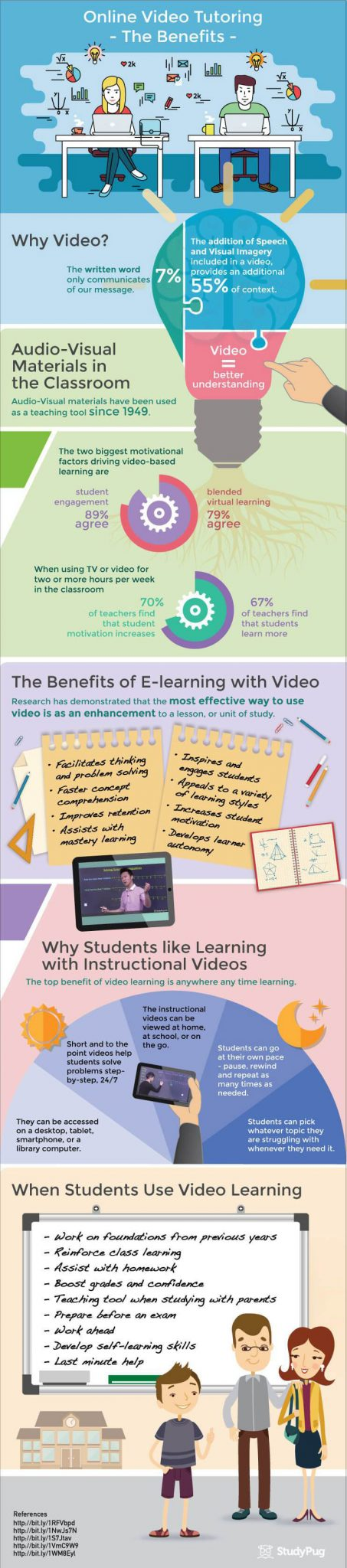 Benefits Of Online Video Tutoring - Infographic