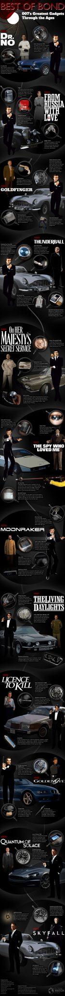 Best 007 Bond Gadgets - Infographic