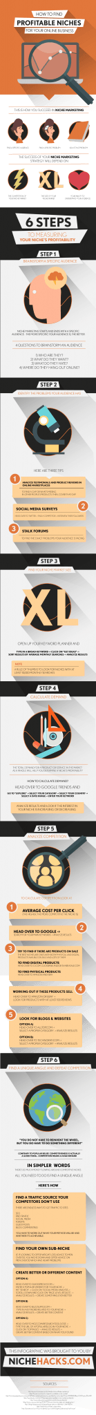 How To Start A Successful YouTube Channel - Infographic