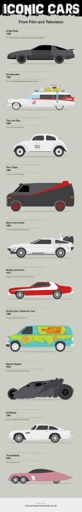 Iconic Cars From Film And Television - Infographic