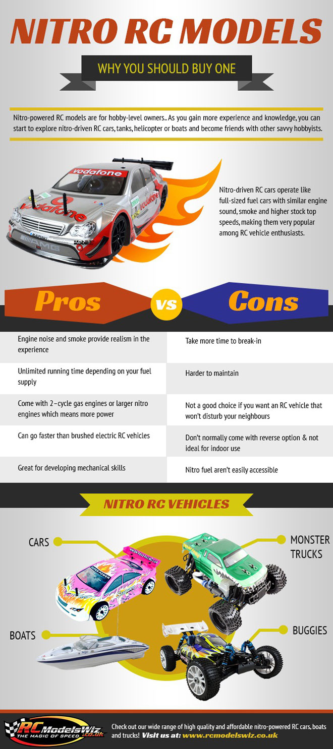 Why You Should By An RC Car - Infographic