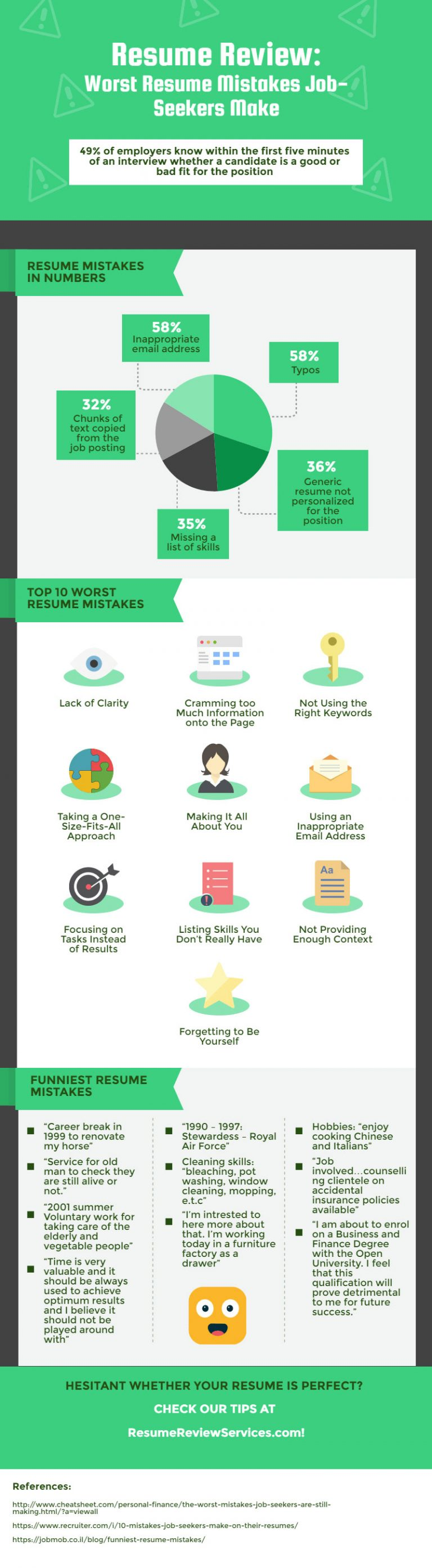 Worst Resume Mistakes Job Seekers Can Make - Infographic