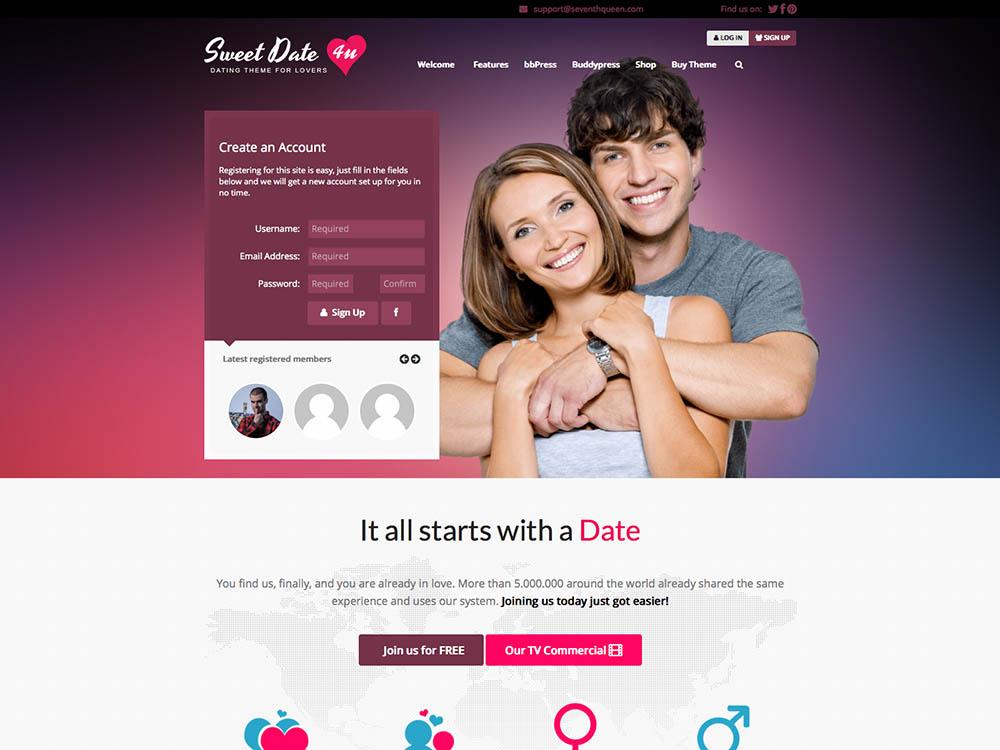 Sweet Date WordPress Free Download