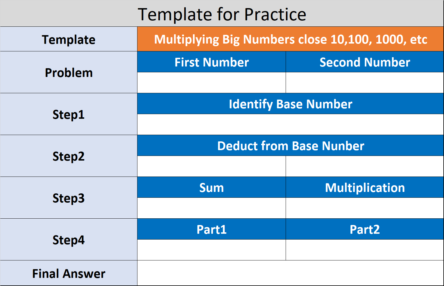 Practice Template How to Multiply Big Numbers Close to 10 100, 1000
